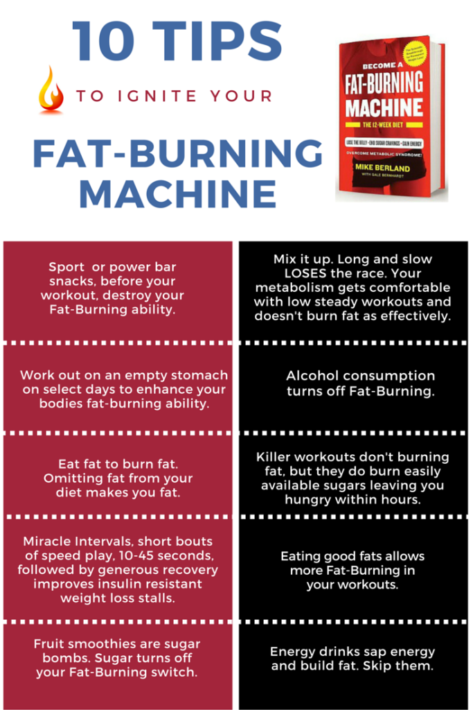 11 Tips to Ignite Your Fat-Burning Machine