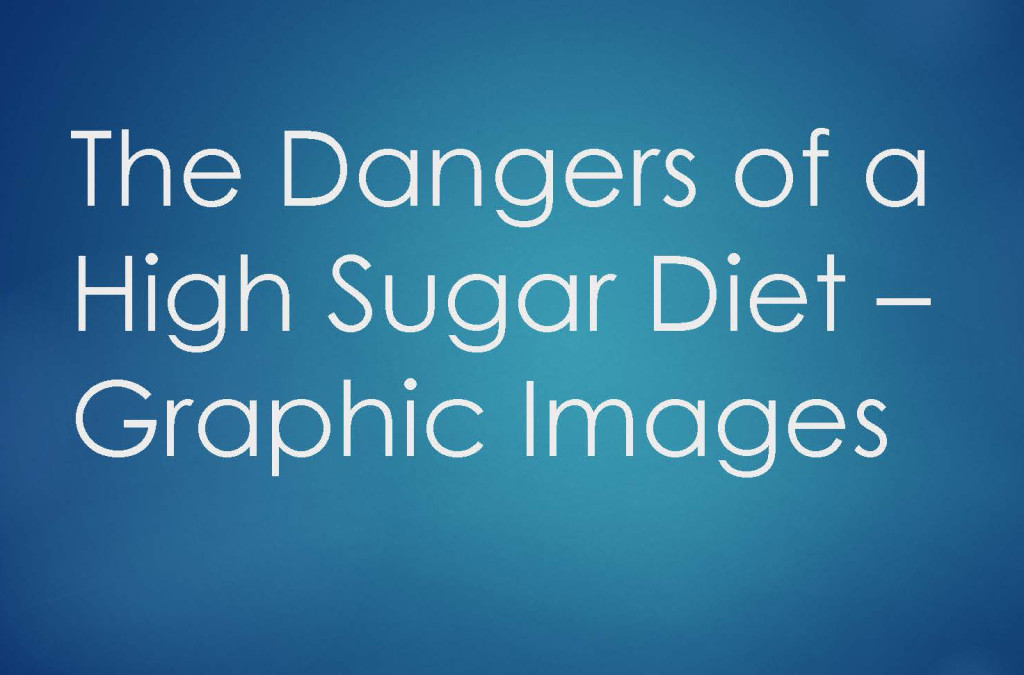 Dangers of Sugar Visual and Graphic