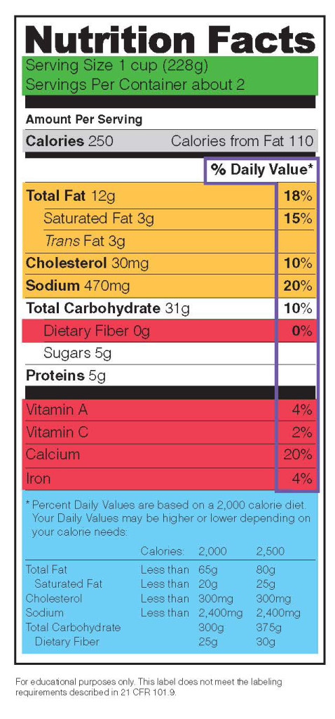 Nutrition Label wCOLOR Eng-1