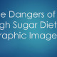 The Dangers of a High Sugar Diet – Visual and Graphic